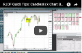 Technical Analysis: Candlestick Chart Basics