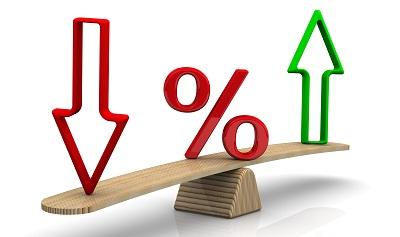 Factors Behind Interest Rate Changes