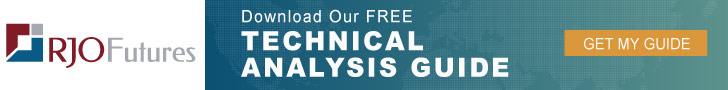 What is Technical Analysis? Learn More in Our Technical Analysis Guide