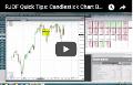 Candlestick Chart Basics