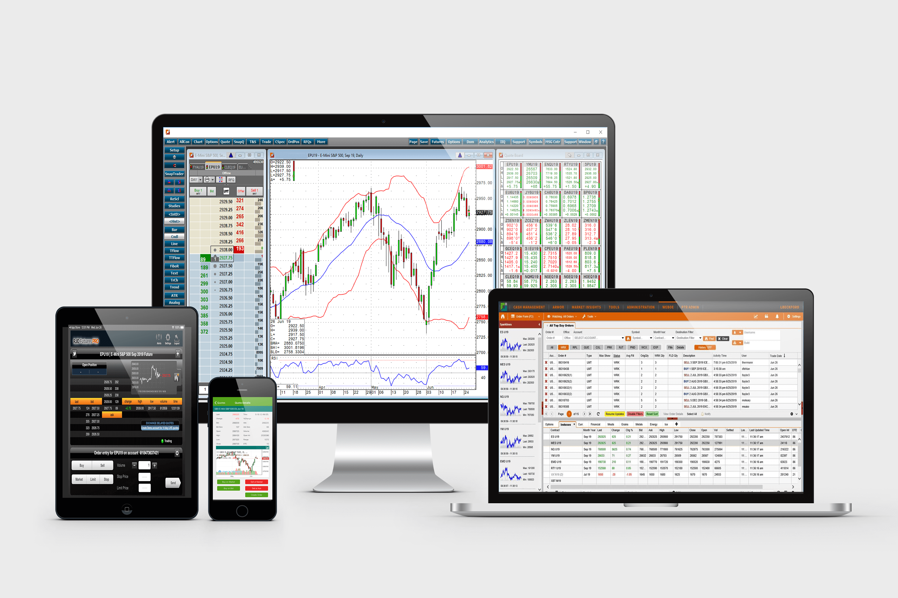 How to Choose a Futures Trading Platform