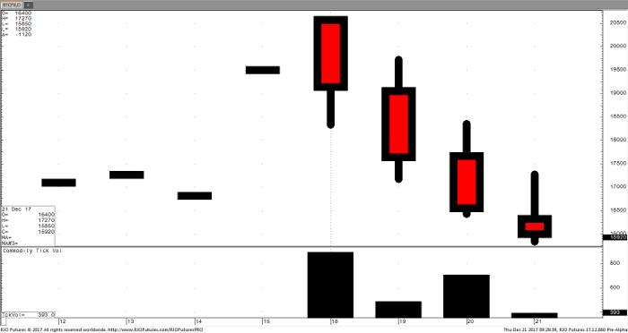 bitcoin_candlestick_chart