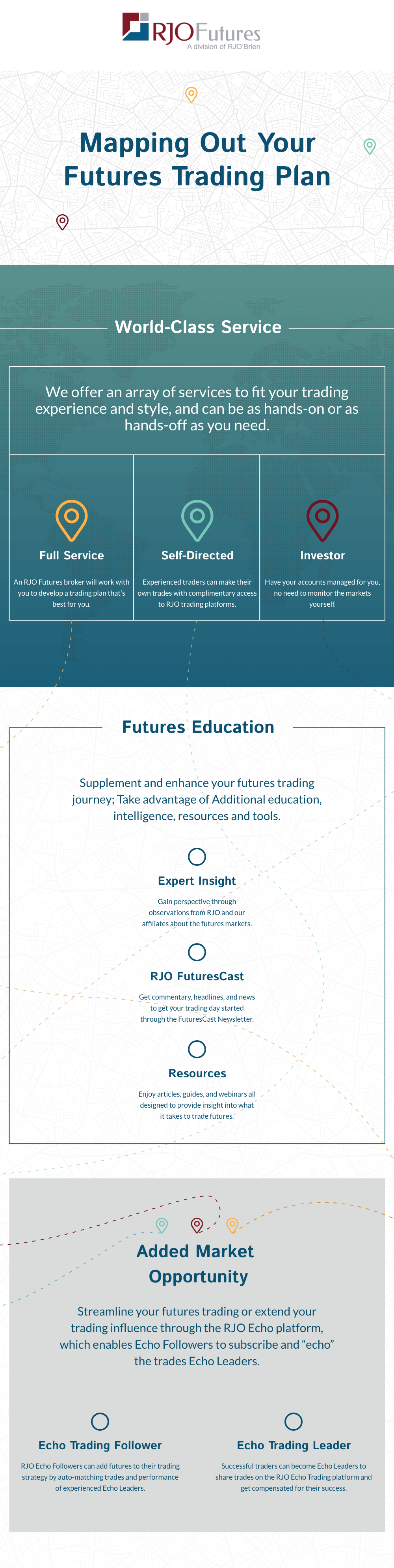 RJO Futures Brokerage Services