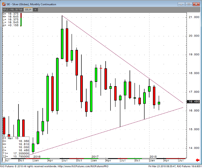 silver_monthly_chart