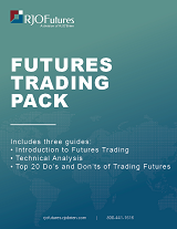 Futures Trading Pack